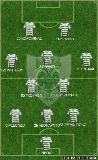Doxa THOI Katokopias 4-2-1-3 football formation