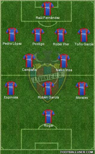Levante U.D., S.A.D. 4-2-3-1 football formation