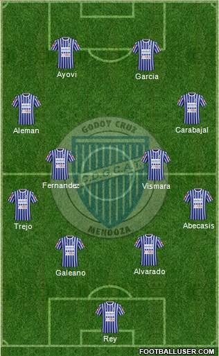 Godoy Cruz Antonio Tomba 4-2-4 football formation