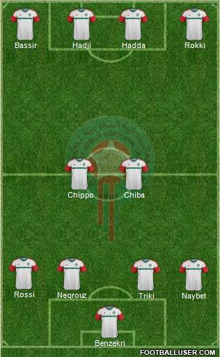 Morocco 4-1-4-1 football formation