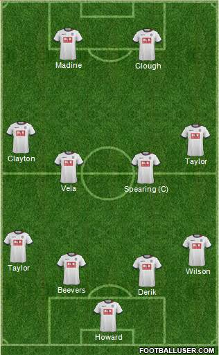 Bolton Wanderers 4-4-2 football formation