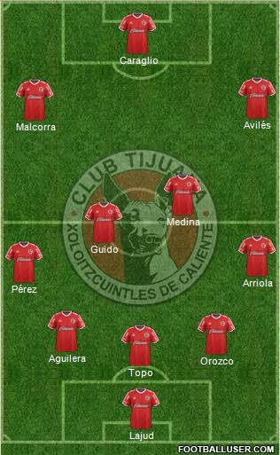 Xoloitzcuintles de Tijuana 4-1-2-3 football formation
