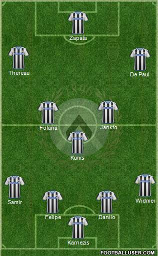 Udinese 4-3-3 football formation
