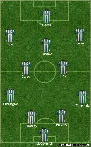 Plymouth Argyle 4-2-3-1 football formation
