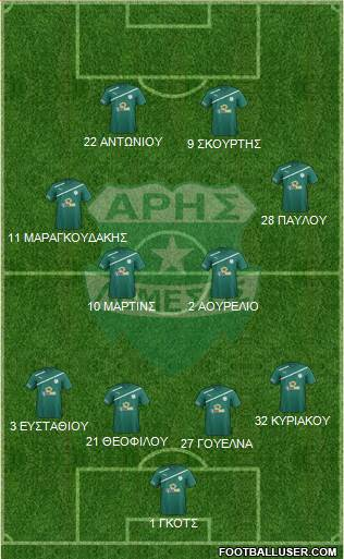 Aris Limassol 4-3-1-2 football formation