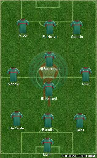 Morocco 5-4-1 football formation