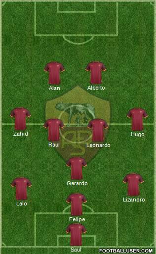 AS Roma 3-5-1-1 football formation