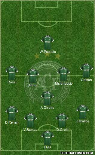 A Chapecoense F 4-1-4-1 football formation