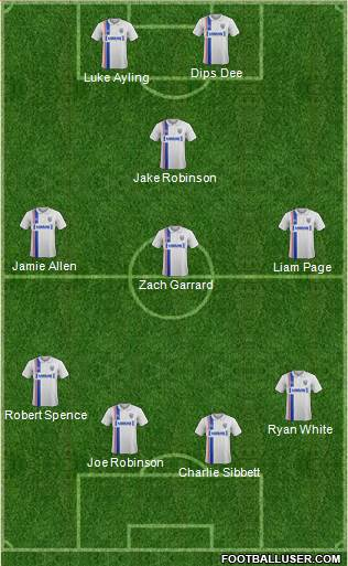 Gillingham 4-3-1-2 football formation