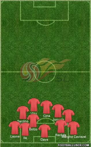 Chinese Super League All Star North 5-4-1 football formation