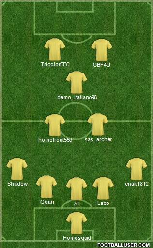 Australian Institute of Sport 5-3-2 football formation