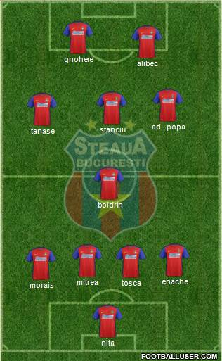 FC Steaua Bucharest 4-1-4-1 football formation