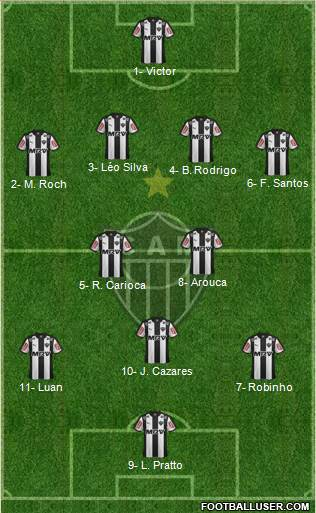 C Atlético Mineiro 4-2-3-1 football formation