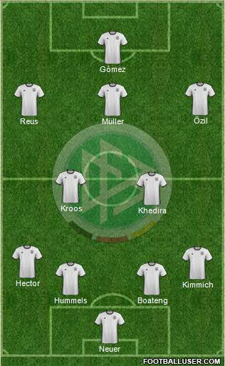 Germany 4-2-4 football formation