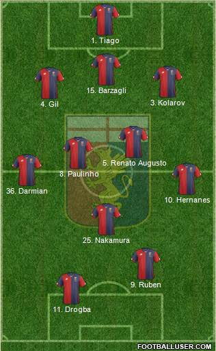 Genoa 3-4-1-2 football formation