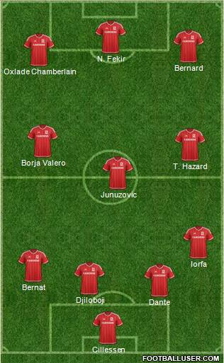 Middlesbrough 4-3-3 football formation