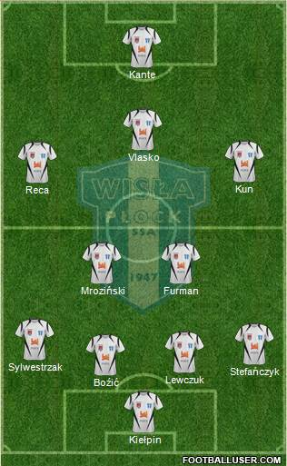 Wisla Plock 4-4-1-1 football formation
