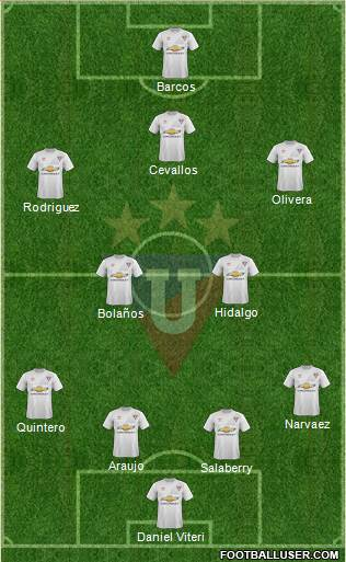 LDU de Quito 4-3-2-1 football formation