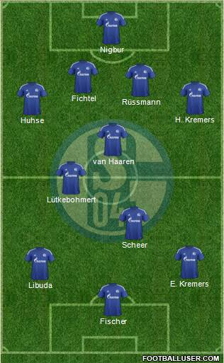 FC Schalke 04 4-3-2-1 football formation