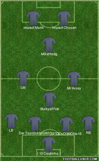 Fifa Team 4-2-4 football formation