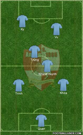 Ancona 4-4-2 football formation