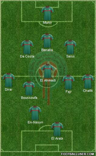 Morocco 3-5-2 football formation