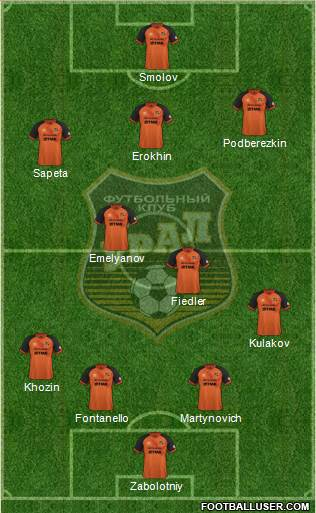 Ural Yekaterinburg 4-2-3-1 football formation