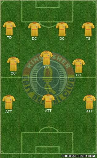 East Bengal Club 3-4-2-1 football formation