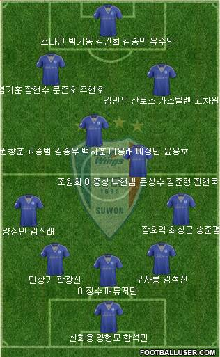 Suwon Samsung Blue Wings 3-4-3 football formation