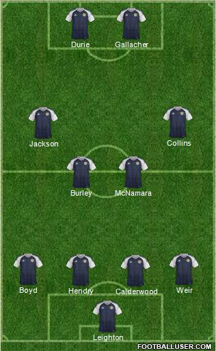 Scotland 4-1-3-2 football formation