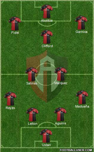Club Deportivo Atlas 3-5-2 football formation