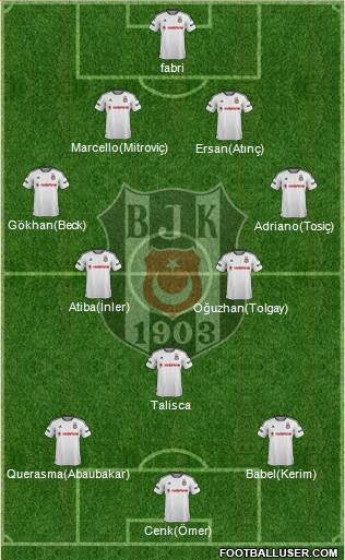 Besiktas JK 4-1-2-3 football formation