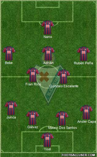 S.D. Eibar S.A.D. 4-2-3-1 football formation