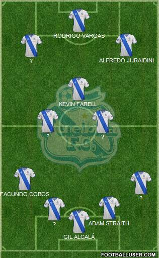 Club Puebla de la Franja 4-2-1-3 football formation