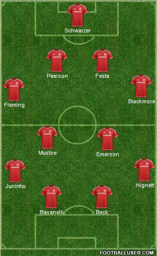 Middlesbrough 4-4-2 football formation