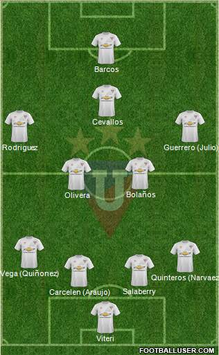 LDU de Quito 4-4-2 football formation