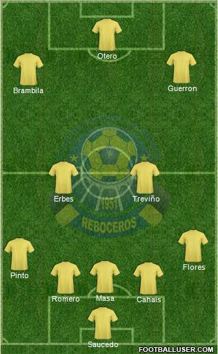 Club Reboceros de La Piedad 3-5-2 football formation