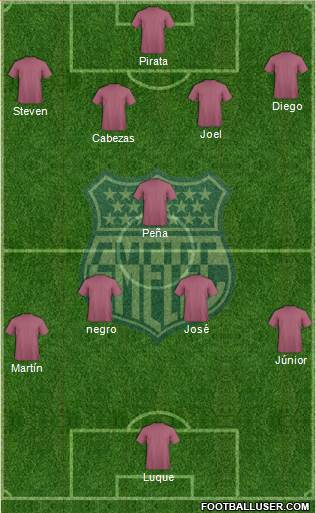 CS Emelec 4-5-1 football formation