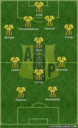 Alianza Petrolera AS 4-4-2 football formation