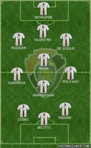 Unione Venezia 3-4-3 football formation