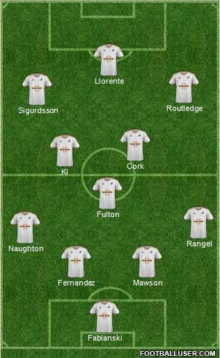 Swansea City 4-1-4-1 football formation