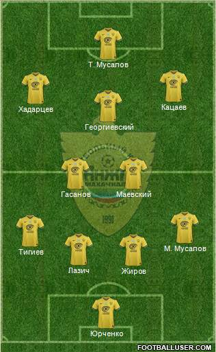 Anzhi Makhachkala 3-4-3 football formation