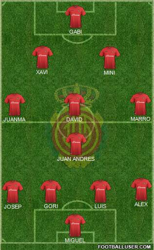 R.C.D. Mallorca S.A.D. 4-1-3-2 football formation