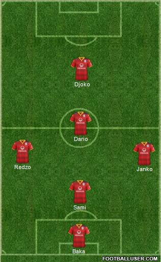 Adelaide United FC 3-4-3 football formation