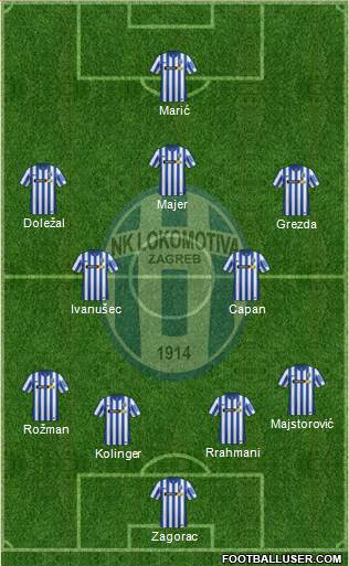 NK Lokomotiva 4-2-3-1 football formation