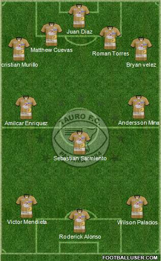 Tauro FC 4-3-3 football formation