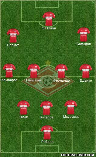 Spartak Moscow 3-4-3 football formation