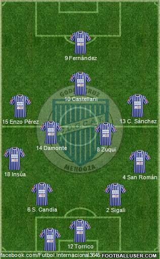 Godoy Cruz Antonio Tomba 4-4-1-1 football formation