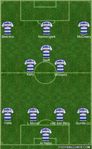 Reading 4-3-3 football formation
