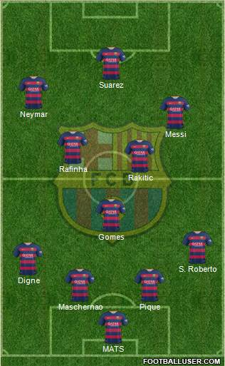 F.C. Barcelona 4-1-2-3 football formation